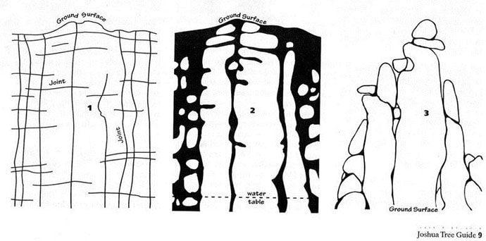 花崗岩のブロック