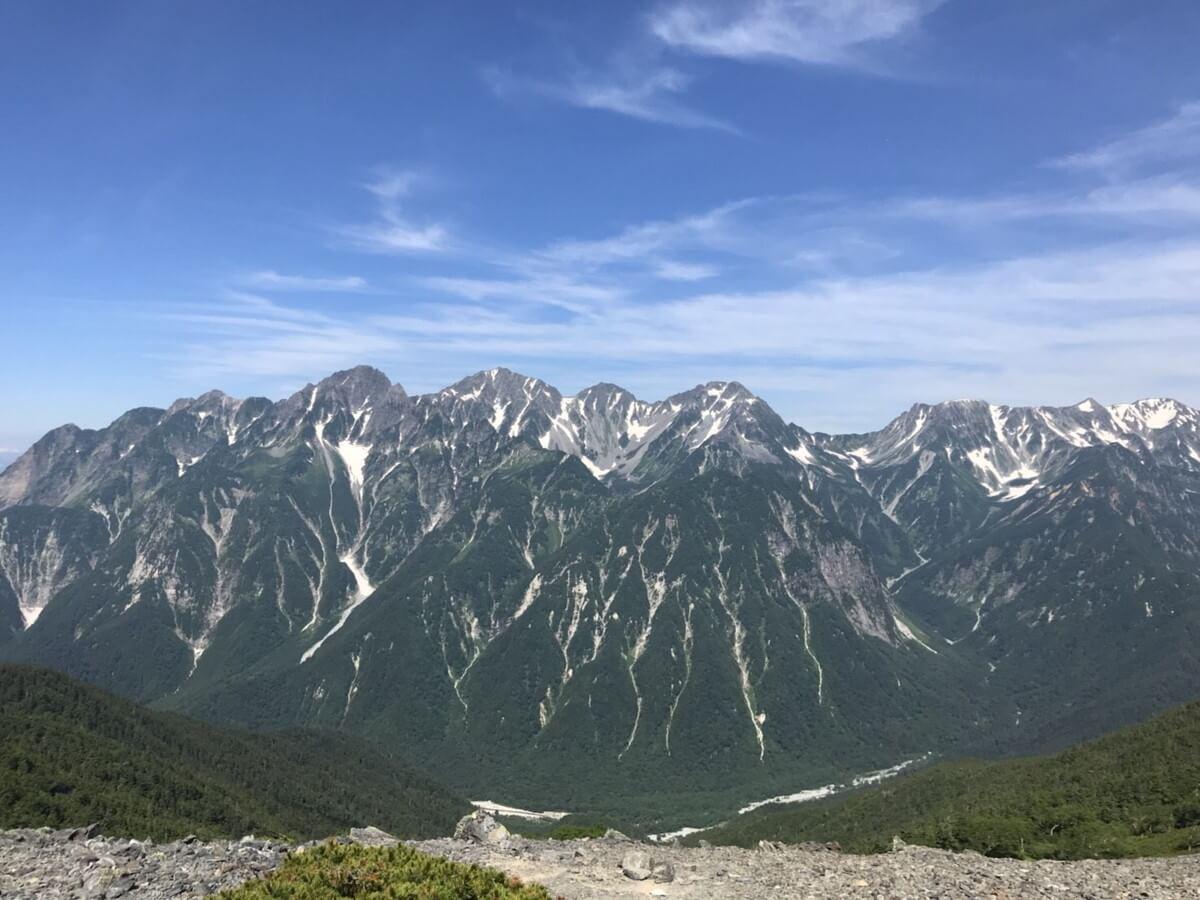 蝶ヶ岳の眺め