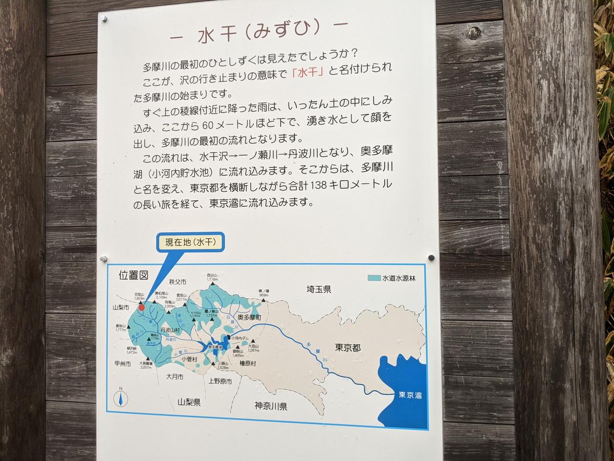 笠取山の登山 水干