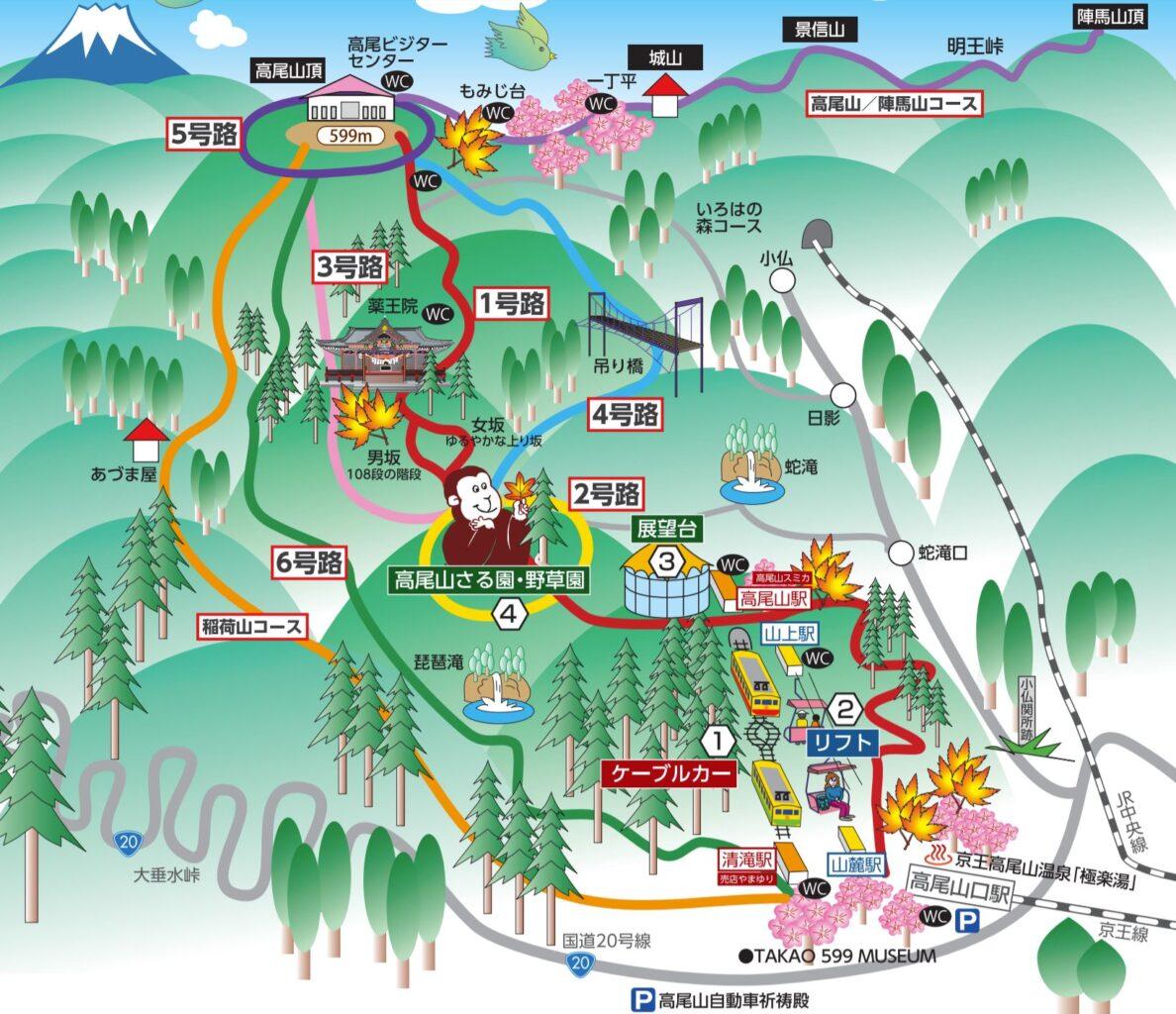 高尾山の全登山コース・難易度