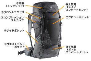 登山用バックパック-選び方とおすすめザックメーカー